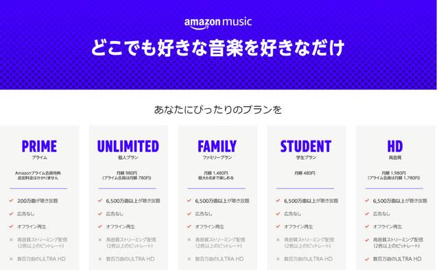 Amazon musicプラン