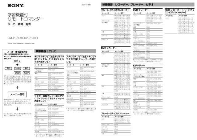 SONY 学習機能付きリモートコマンダー メーカー番号一覧表 ページ1